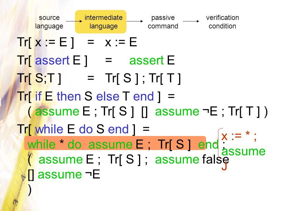 Tr[ x := E ] = x := E Tr[ assert E ] = assert E